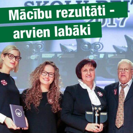 Progresīva izglītība Tālmācības vidusskolā «Rīgas Komercskola»