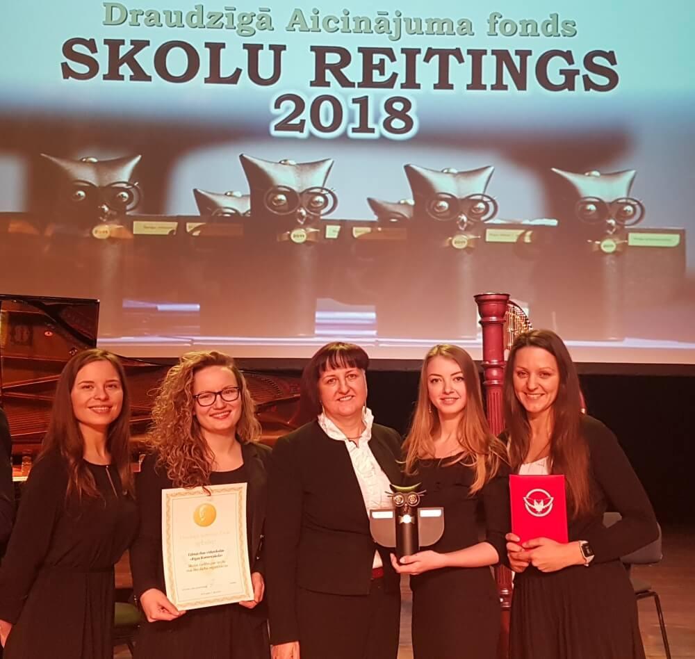 SKOLU REITINGS 2018