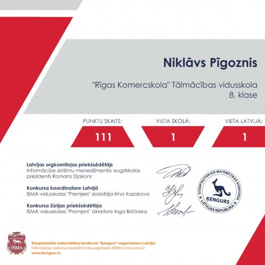 """Niklāvam Pīgoznim 1.vieta Latvijā starptautiskajā matemātikas konkursā """"Ķengurs 2021"""""""
